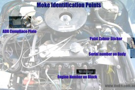 Location of Identification prefixes and numbers on your Moke